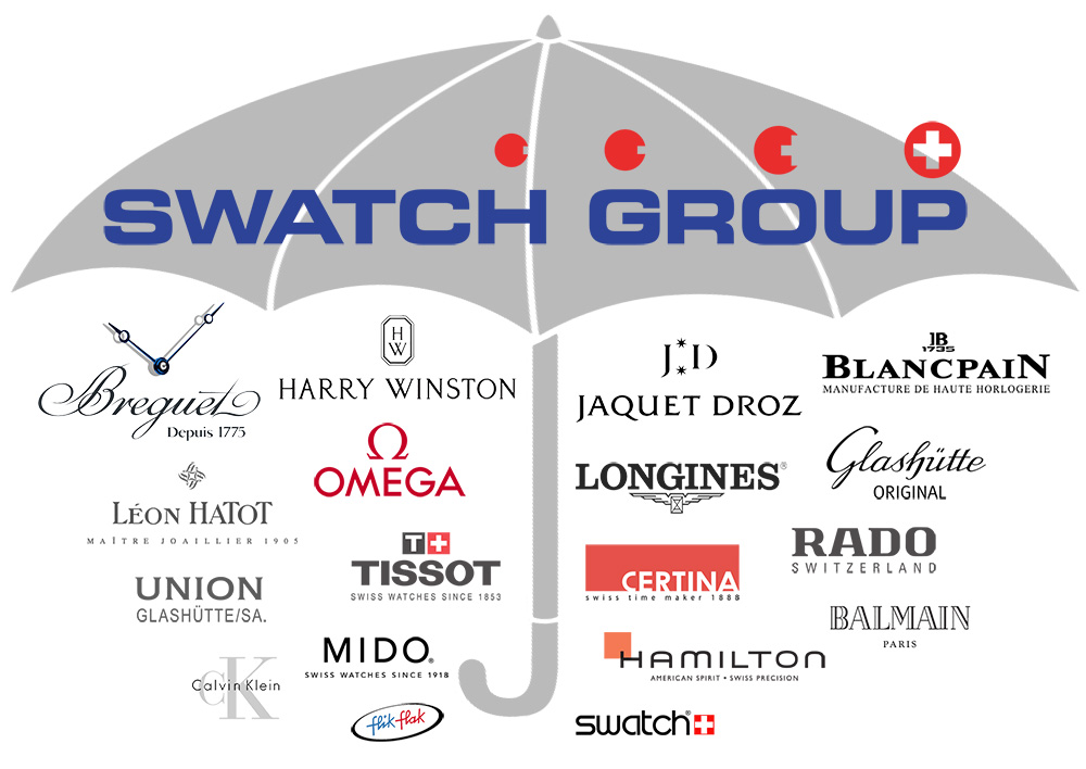 Swatch Group of Watches